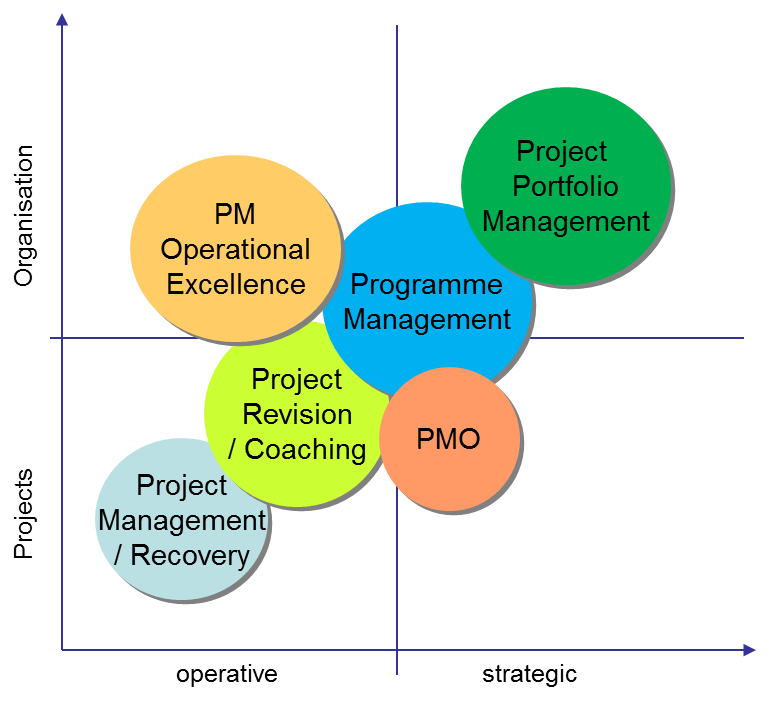 project on portfolio management Find the best project portfolio management (ppm) software using real-time, up-to-date data from over 14008 verified user reviews read unbiased insights, compare features & see pricing for 429 solutions.